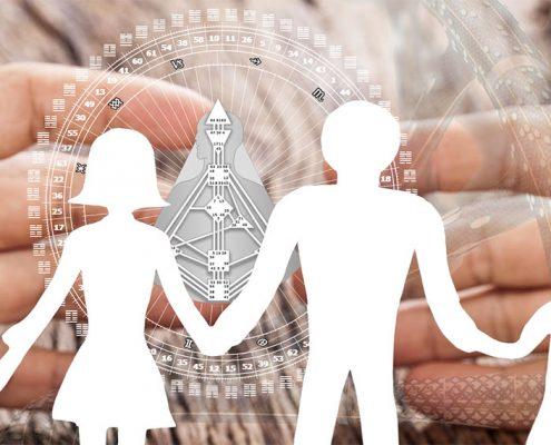 Human Design   Lizenz Familienanalytiker