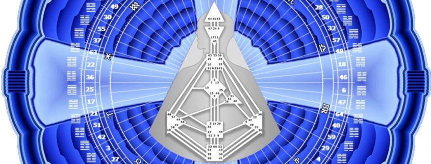 Human Design System | Kreuze & Kreuzungen